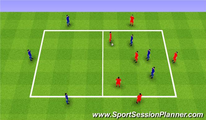 Football/Soccer Session Plan Drill (Colour): Big Field 6v3+3. Big Field 6v3+3. Zwiększamy boisko 6v3+3.