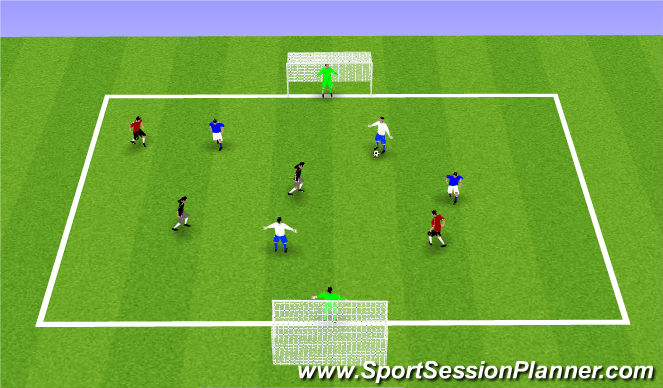 Football/Soccer Session Plan Drill (Colour): Spring/Summer 2v2v2v2
