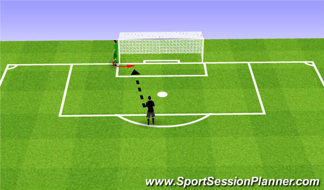 Football/Soccer Session Plan Drill (Colour): Footwork/Reactions
