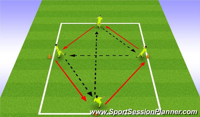 Football/Soccer Session Plan Drill (Colour): Drill 2.0 (progression)