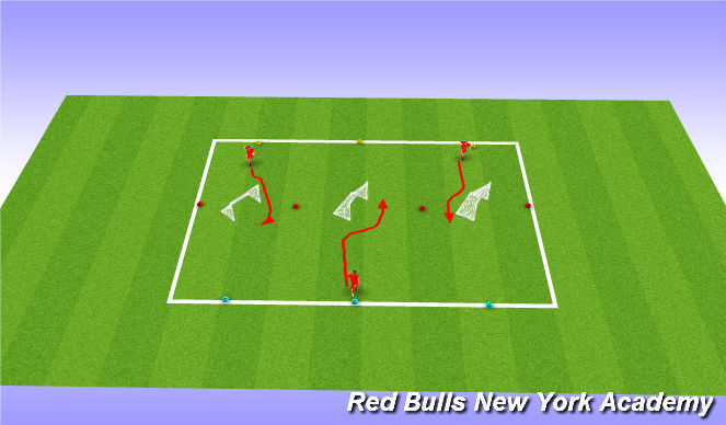 Football/Soccer Session Plan Drill (Colour): Inside outisde Semi opposed