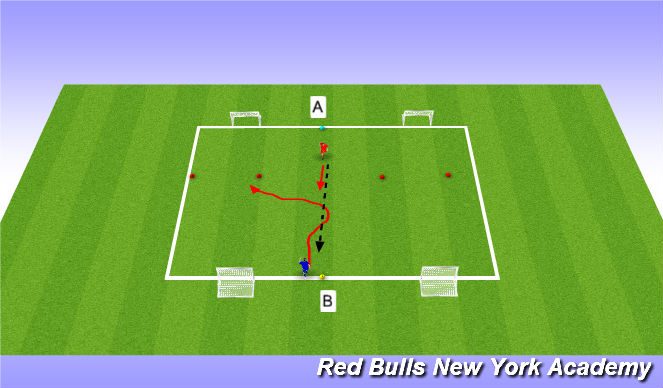 Football/Soccer Session Plan Drill (Colour): Inside outide Fully opposed