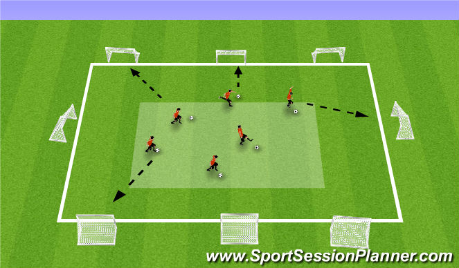 Football/Soccer Session Plan Drill (Colour): Warm UP- Shoot