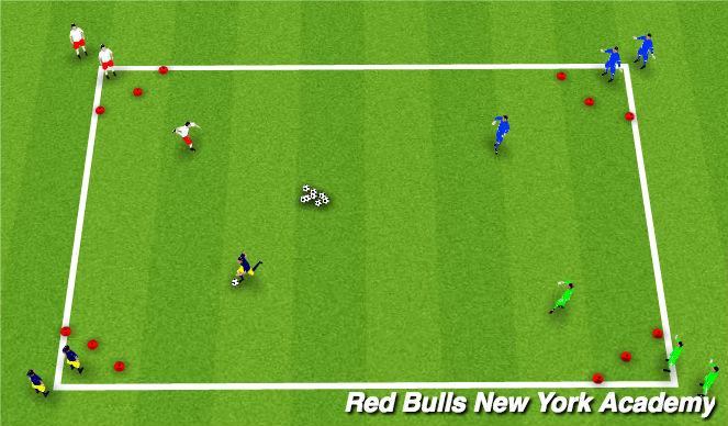 Football/Soccer Session Plan Drill (Colour): Bird,Nest Egg