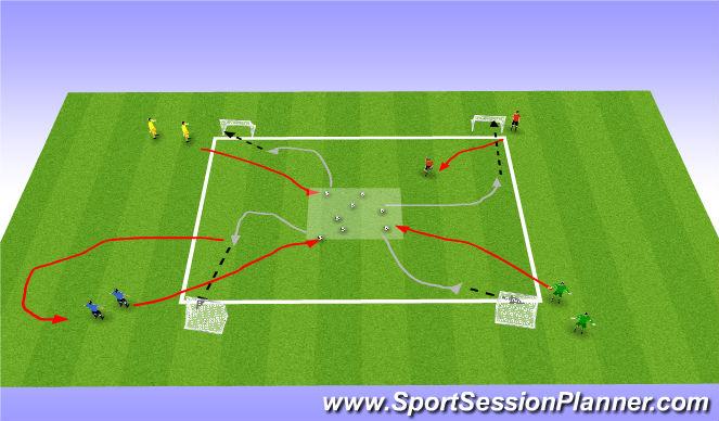 Football/Soccer Session Plan Drill (Colour): The Raid