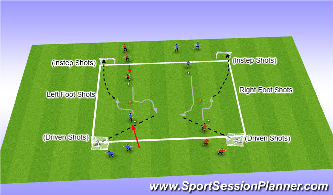 Football/Soccer Session Plan Drill (Colour): Semi Opposed 1 vs 1