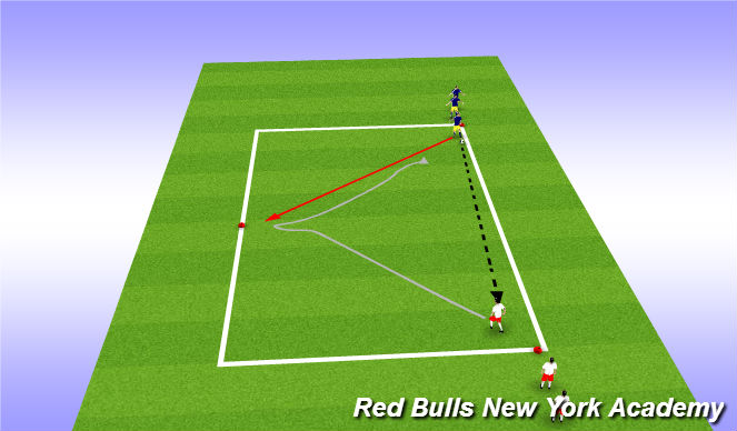 Football/Soccer Session Plan Drill (Colour): Semi-Full