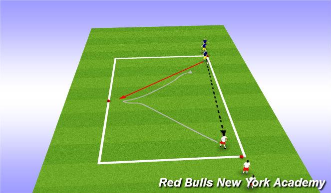 Football/Soccer Session Plan Drill (Colour): Semi-Full