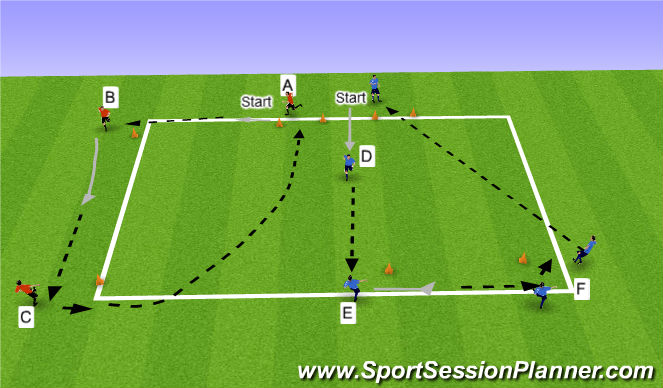 Football/Soccer Session Plan Drill (Colour): Warm Up- Pass/Move