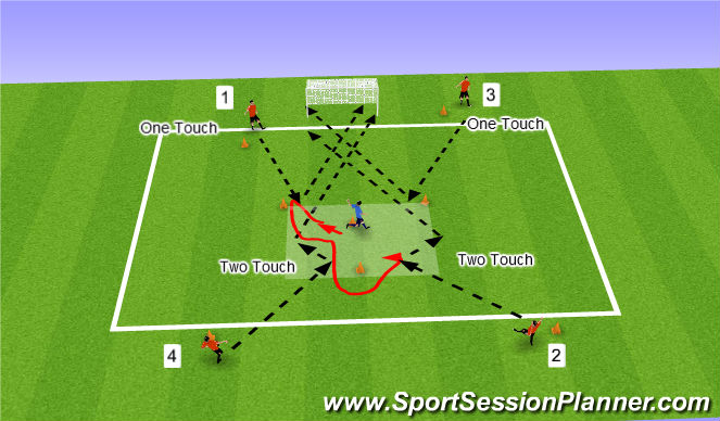 Football/Soccer Session Plan Drill (Colour): One/Two Touch