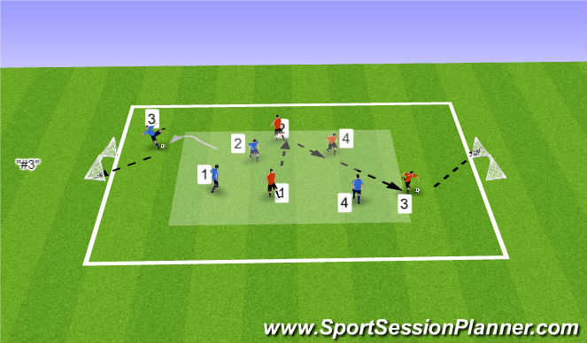 Football/Soccer Session Plan Drill (Colour): 4vs4 Unoppose