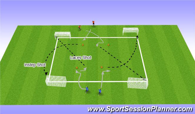 Football/Soccer Session Plan Drill (Colour): Cross Goal