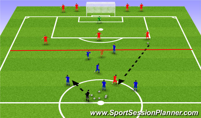 Football/Soccer Session Plan Drill (Colour): Functional - 6v4 counter