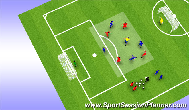 Football/Soccer Session Plan Drill (Colour): 4v4+1 Shooting Game