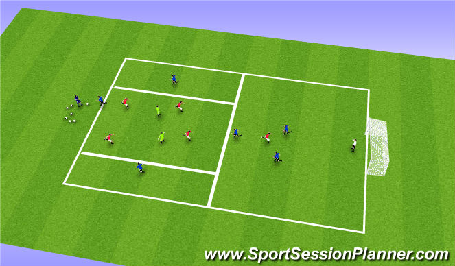 Football/Soccer Session Plan Drill (Colour): 2 Zone: Press