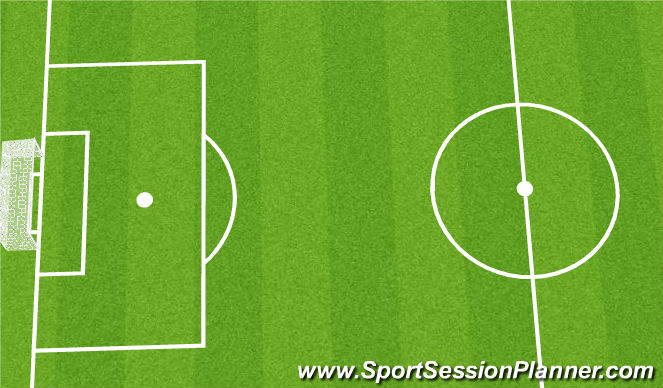 Football/Soccer Session Plan Drill (Colour): Self Reflection