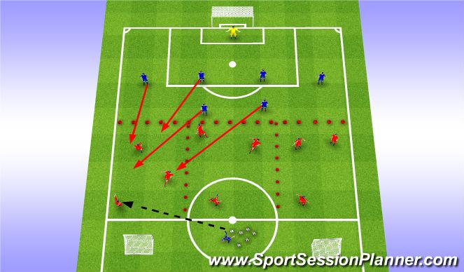 Football/Soccer Session Plan Drill (Colour): Bottom 6 defending