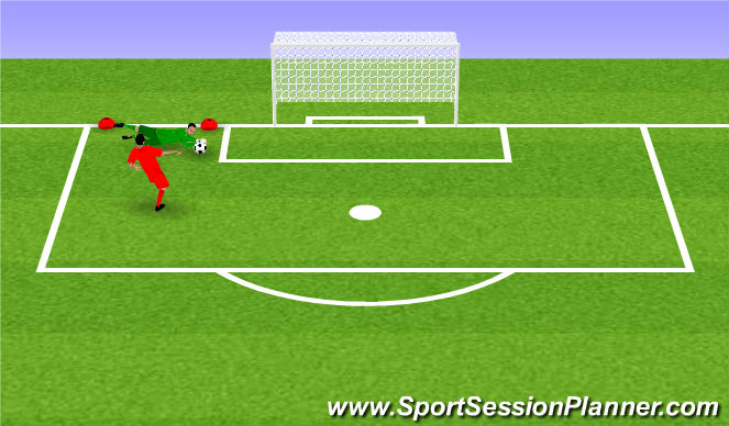 Football/Soccer Session Plan Drill (Colour): Dives