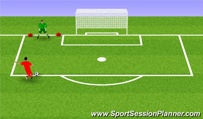Football/Soccer Session Plan Drill (Colour): Distant Service