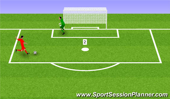 Football/Soccer Session Plan Drill (Colour): Angled Service