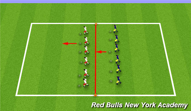 Football/Soccer Session Plan Drill (Colour): Cats & Dogs