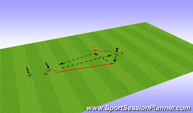 Football/Soccer Session Plan Drill (Colour): Dump pass