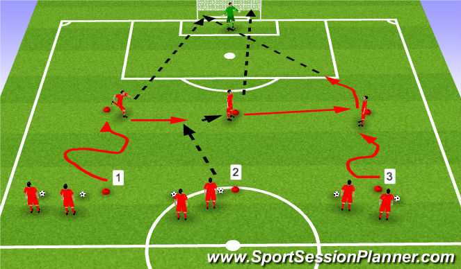 Football/Soccer Session Plan Drill (Colour): Shooting Combo 1