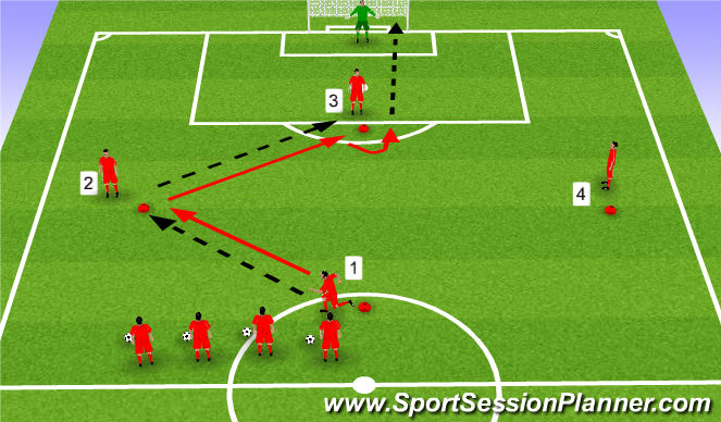 Football/Soccer Session Plan Drill (Colour): Shooting Combo 2