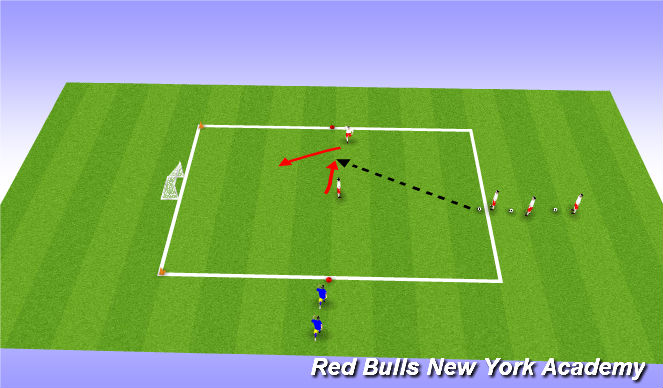 Football/Soccer Session Plan Drill (Colour): Receiving the ball