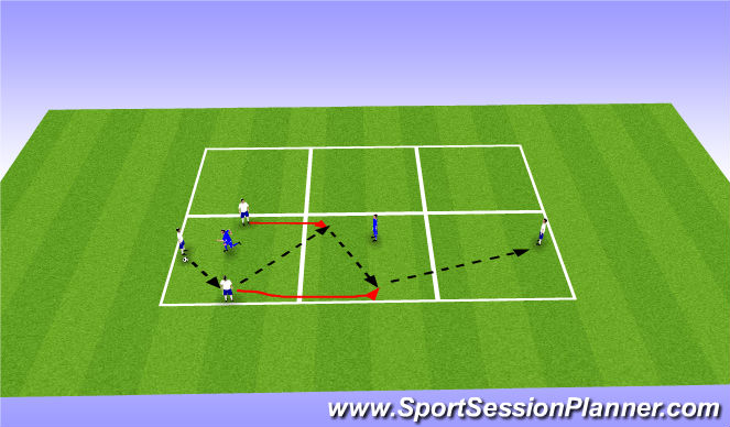 Football/Soccer Session Plan Drill (Colour): Warm Up - 3v1 & 4v2 thru zones