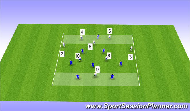 Football/Soccer Session Plan Drill (Colour): Zonal Game - 7v7