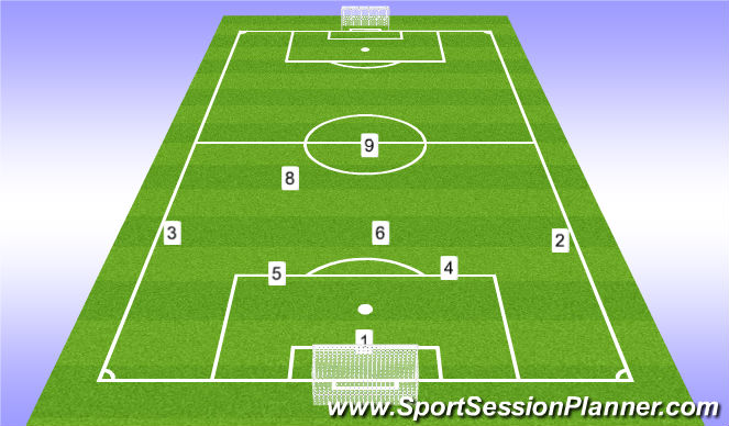 Football/Soccer Session Plan Drill (Colour): 8v8 - House Game