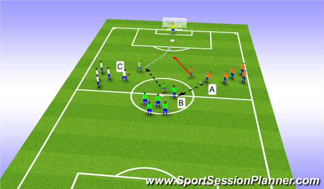 Football/Soccer Session Plan Drill (Colour): Shooting on the Run after a Slide Pass