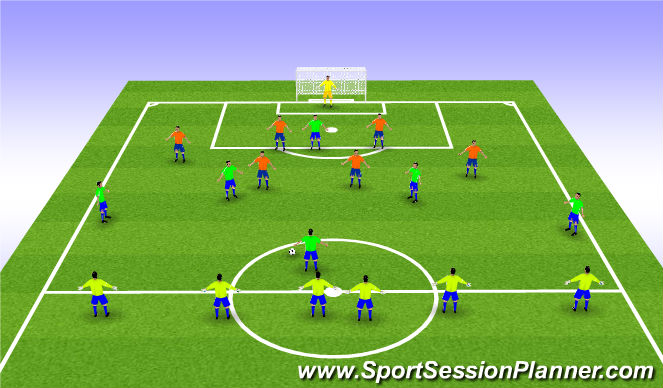Football/Soccer Session Plan Drill (Colour): Attack to Defence Transition