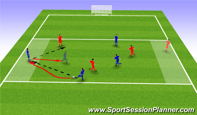 Football/Soccer Session Plan Drill (Colour): Practice