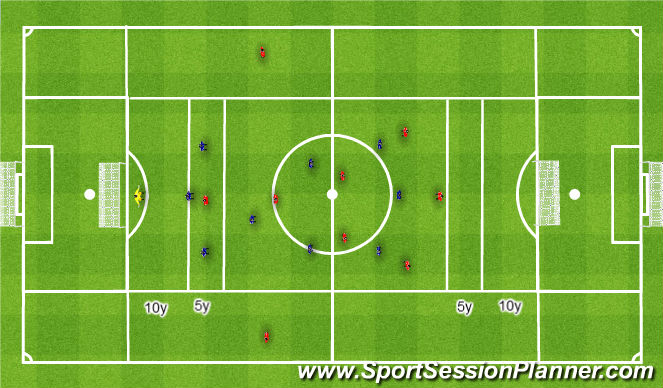 Football/Soccer Session Plan Drill (Colour): Big field 9v9. Duże boisko 9v9.