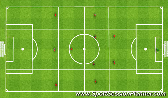 Football/Soccer Session Plan Drill (Colour): Occupy the three channels 11v11. Zajmowanie wszystkich stref 11v11.