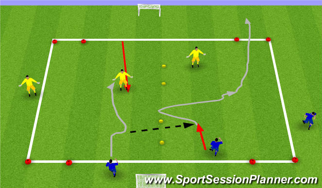 Football/Soccer Session Plan Drill (Colour): 2v2 / 3v3