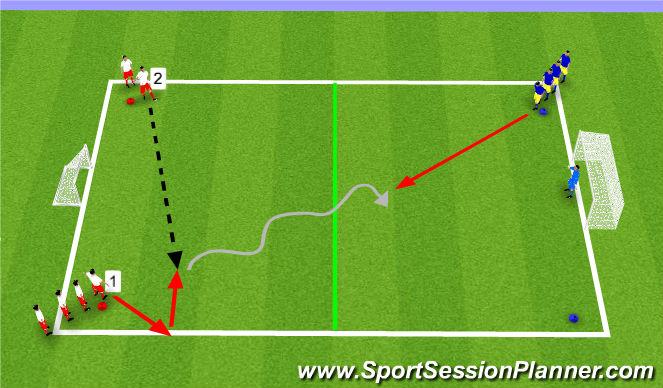 Football/Soccer Session Plan Drill (Colour): ESSG (1v1 to Goal)
