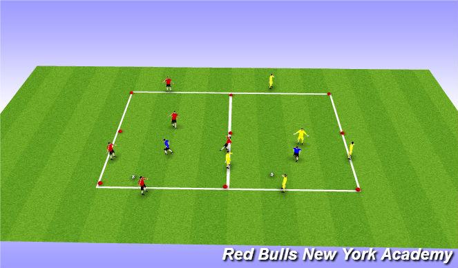Football/Soccer Session Plan Drill (Colour): 4v1 +1 Rondo