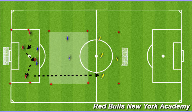 Football/Soccer Session Plan Drill (Colour): 5v2  Continuous