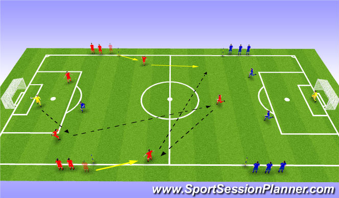 Football/Soccer Session Plan Drill (Colour): 3v3 +2(delayed)
