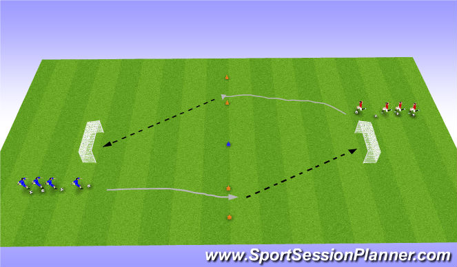 Football/Soccer Session Plan Drill (Colour): Dribble - Shoot