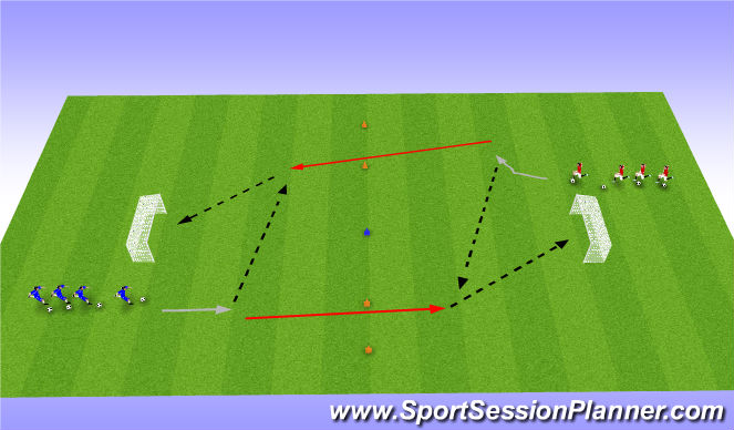 Football/Soccer Session Plan Drill (Colour): Dribble Pass Shoot