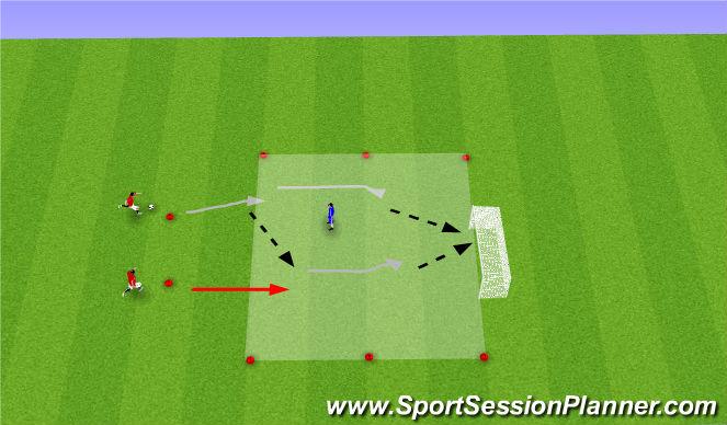 Football/Soccer Session Plan Drill (Colour): 2vs1 Shoot