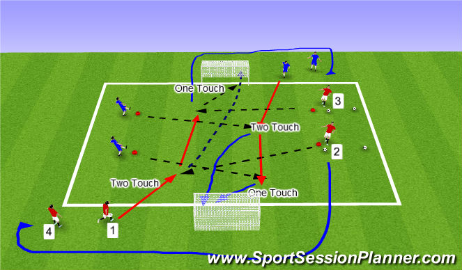 Football/Soccer Session Plan Drill (Colour): 1 / 2 Touch Finish