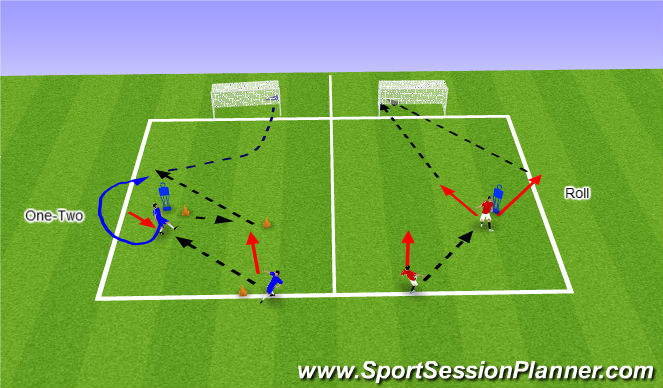 Football/Soccer Session Plan Drill (Colour): One-Two/ Roll