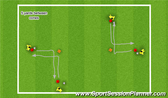 Football/Soccer Session Plan Drill (Colour): Ball Mastery and attacking moves