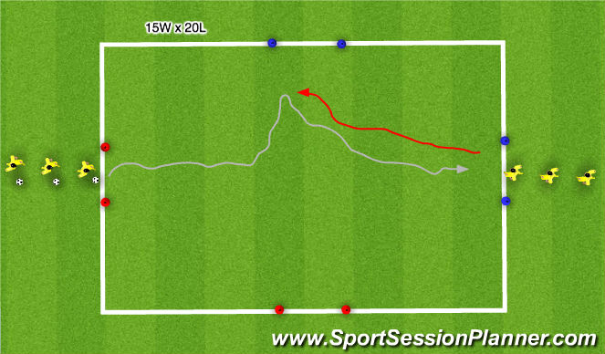 Football/Soccer Session Plan Drill (Colour): 1 v 1 skills (with 4 goals)