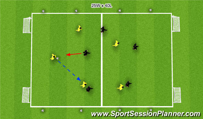 Football/Soccer Session Plan Drill (Colour): 5 v 5  (4 goals)